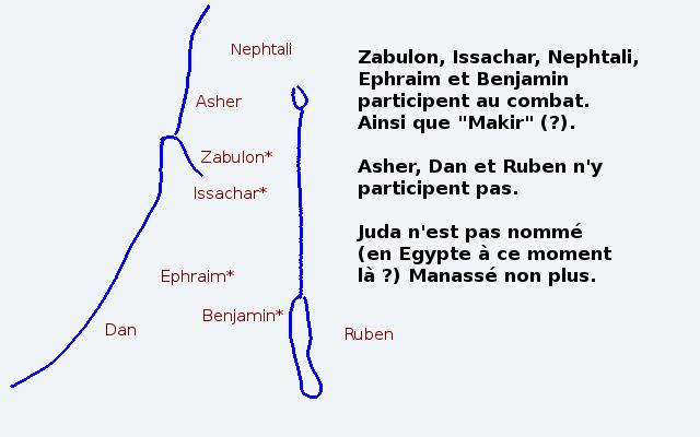 8 carte deborah 2 les tribus en jg 5