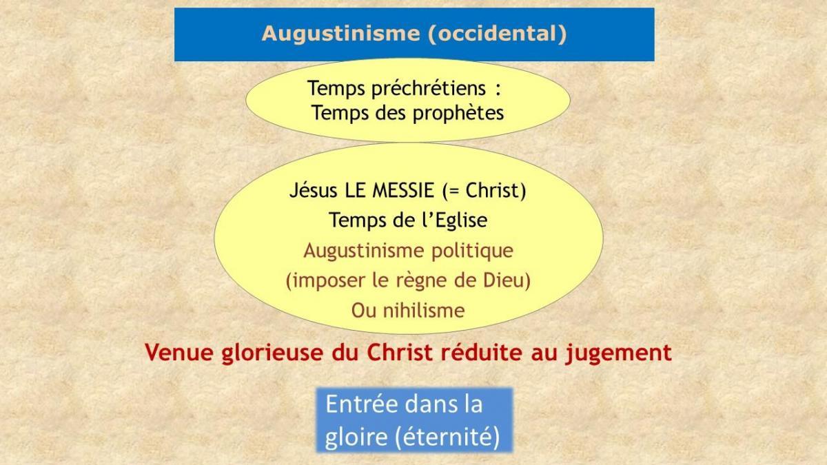 Augustinisme