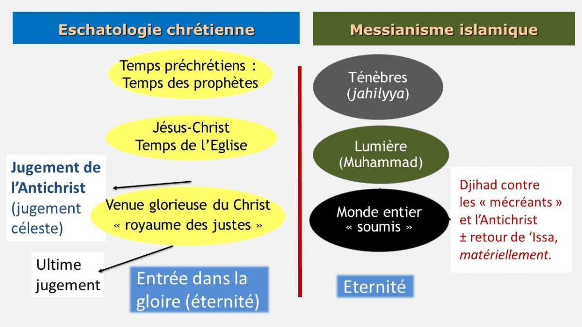 Diapositive19 islamique